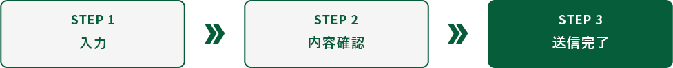 STEP3 送信完了